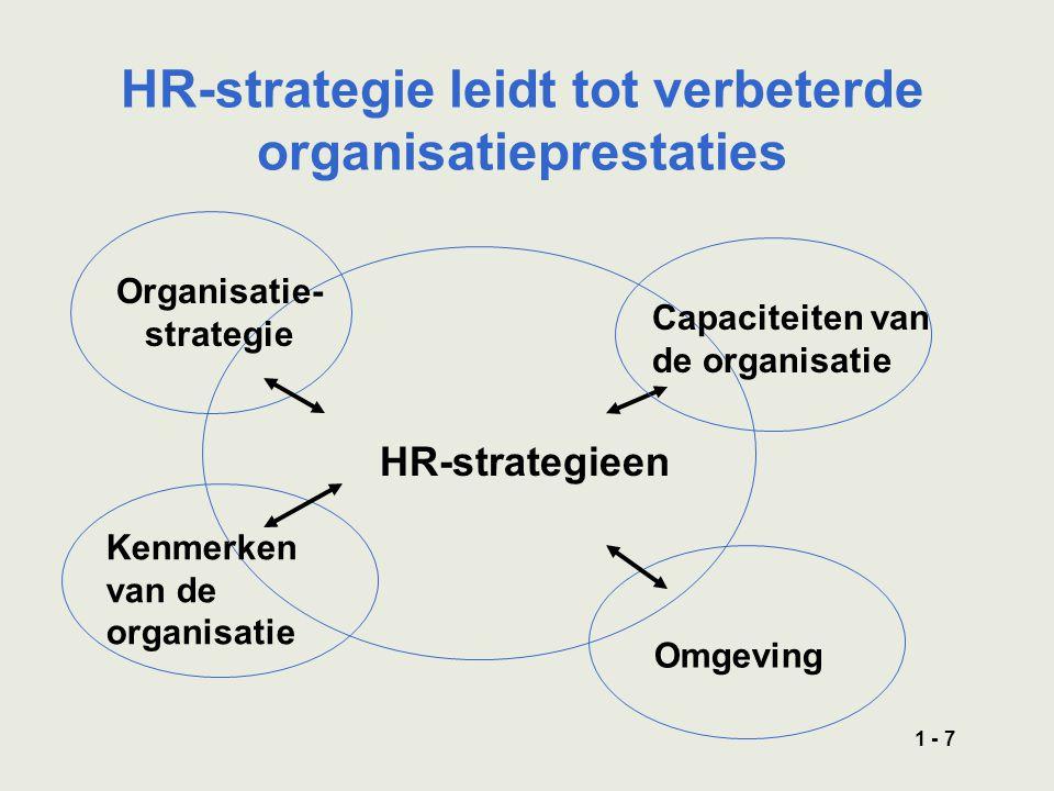 1 - 7 HR-strategie leidt tot verbeterde organisatieprestaties HR-strategieen Organisatie- strategie Kenmerken van de organisatie Capaciteiten van de organisatie Omgeving
