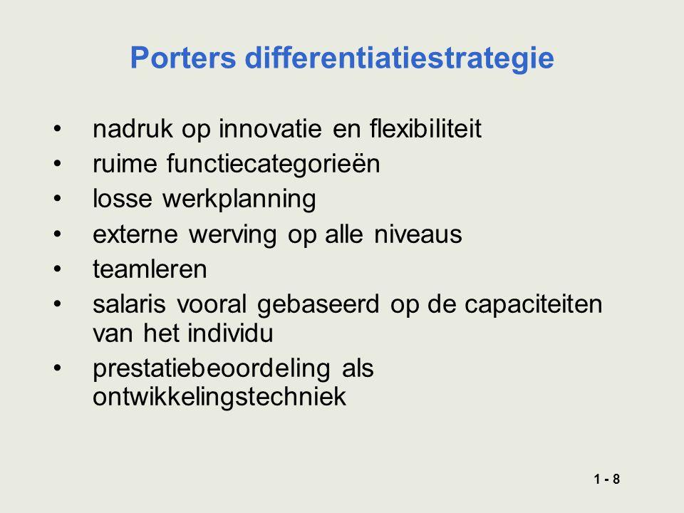 1 - 8 Porters differentiatiestrategie nadruk op innovatie en flexibiliteit ruime functiecategorieën losse werkplanning externe werving op alle niveaus teamleren salaris vooral gebaseerd op de capaciteiten van het individu prestatiebeoordeling als ontwikkelingstechniek