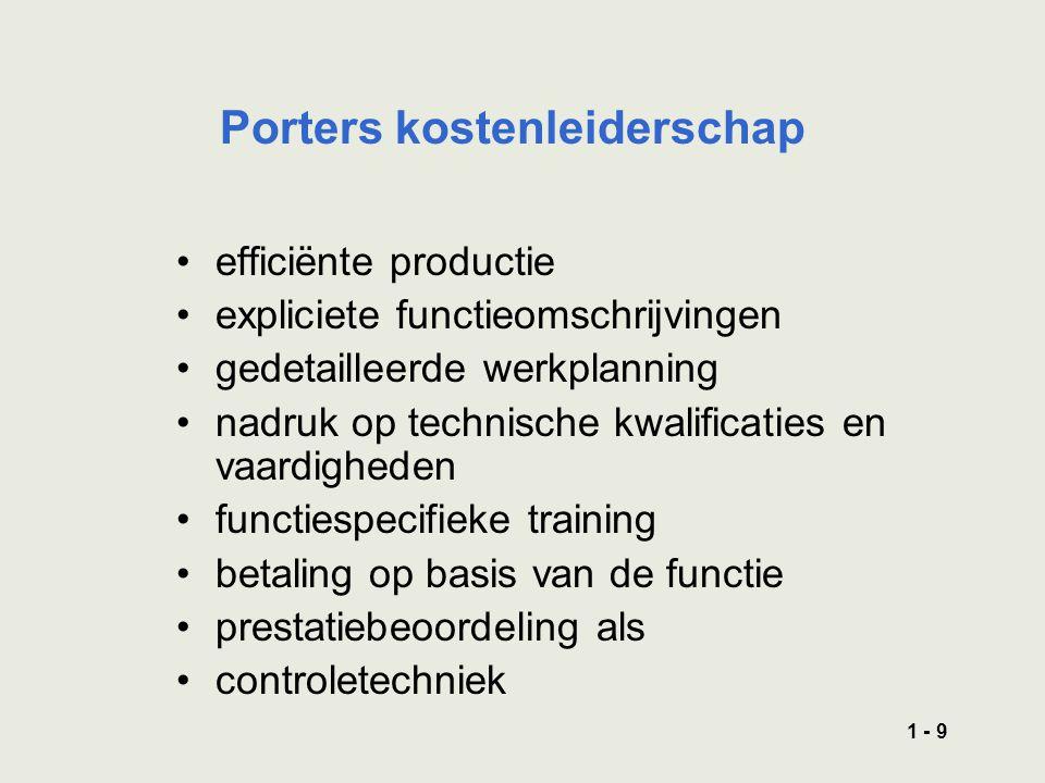 1 - 9 Porters kostenleiderschap efficiënte productie expliciete functieomschrijvingen gedetailleerde werkplanning nadruk op technische kwalificaties en vaardigheden functiespecifieke training betaling op basis van de functie prestatiebeoordeling als controletechniek