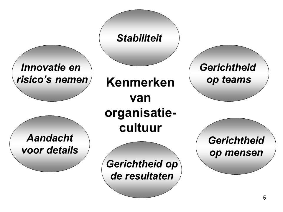 5 Innovatie en risico's nemen Stabiliteit Aandacht voor details Gerichtheid op de resultaten Gerichtheid op teams Gerichtheid op mensen Kenmerken van