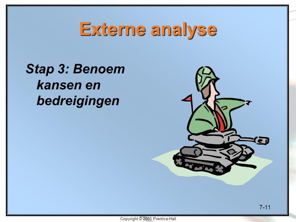 7-11 Copyright © 2005 Prentice-Hall Externe analyse Stap 3: Benoem kansen en bedreigingen