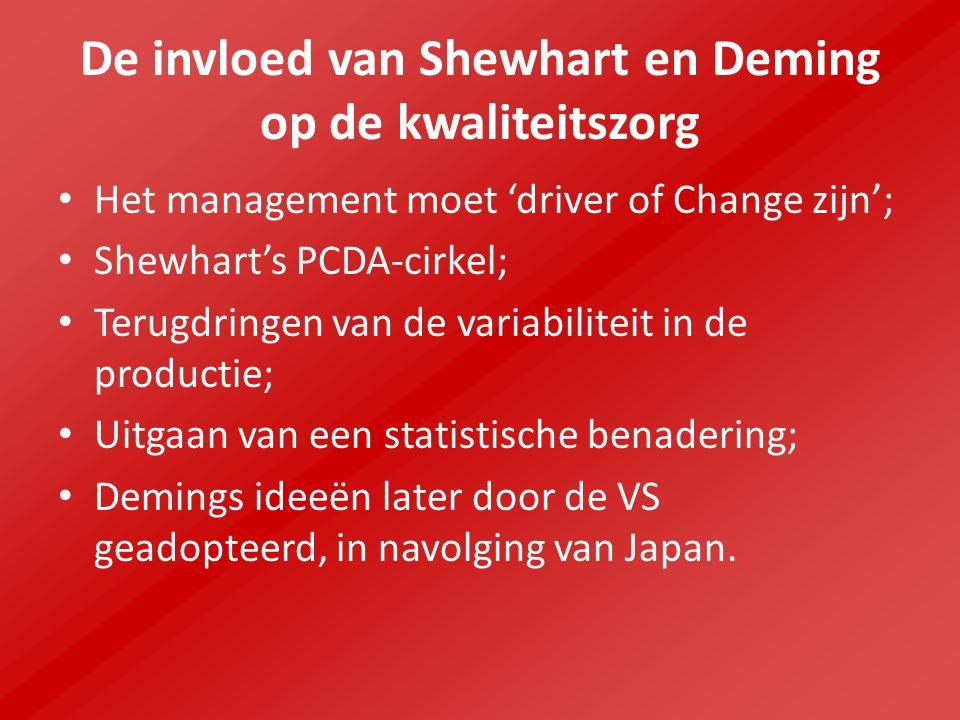 De invloed van Shewhart en Deming op de kwaliteitszorg Het management moet 'driver of Change zijn'; Shewhart's PCDA-cirkel; Terugdringen van de variab