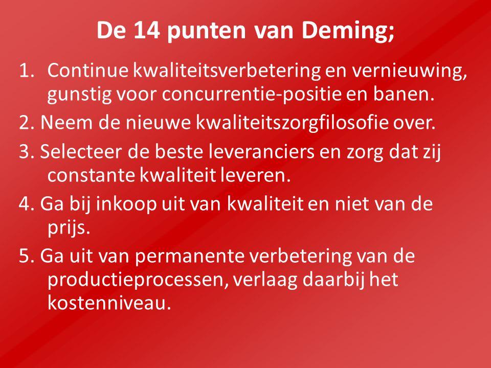 De 14 punten van Deming; 1. Continue kwaliteitsverbetering en vernieuwing, gunstig voor concurrentie-positie en banen. 2. Neem de nieuwe kwaliteitszor