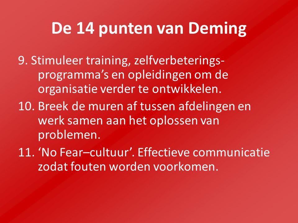 De 14 punten van Deming 9. Stimuleer training, zelfverbeterings- programma's en opleidingen om de organisatie verder te ontwikkelen. 10. Breek de mure