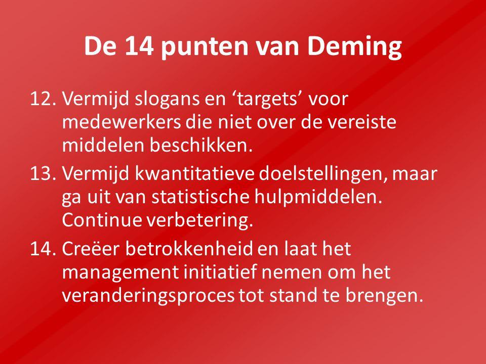 De 14 punten van Deming 12. Vermijd slogans en 'targets' voor medewerkers die niet over de vereiste middelen beschikken. 13. Vermijd kwantitatieve doe