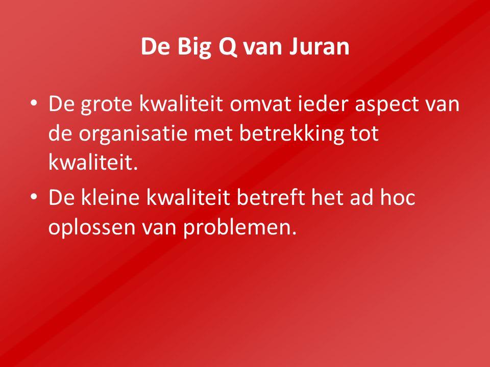 De Big Q van Juran De grote kwaliteit omvat ieder aspect van de organisatie met betrekking tot kwaliteit. De kleine kwaliteit betreft het ad hoc oplos