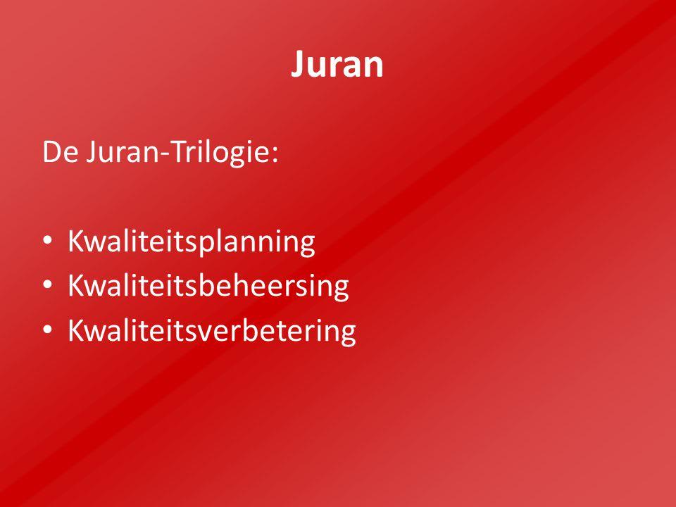 De Juran-Trilogie: Kwaliteitsplanning Kwaliteitsbeheersing Kwaliteitsverbetering