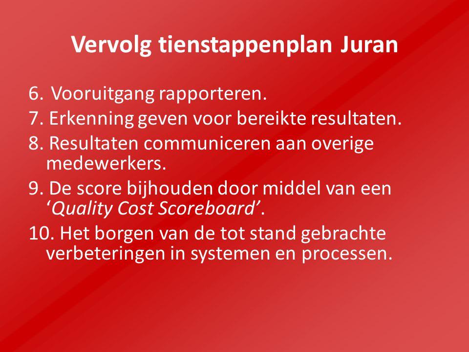 Vervolg tienstappenplan Juran 6. Vooruitgang rapporteren. 7. Erkenning geven voor bereikte resultaten. 8. Resultaten communiceren aan overige medewerk