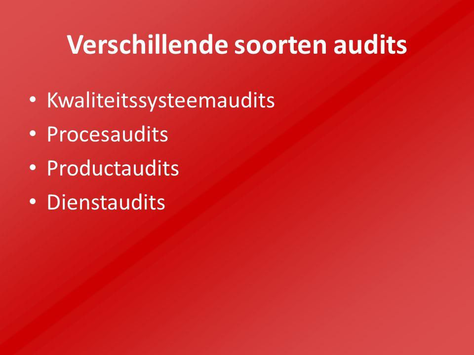 Verschillende soorten audits Kwaliteitssysteemaudits Procesaudits Productaudits Dienstaudits