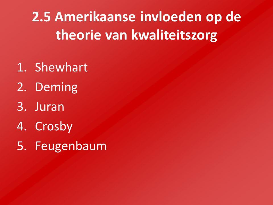 2.5 Amerikaanse invloeden op de theorie van kwaliteitszorg 1.Shewhart 2.Deming 3.Juran 4.Crosby 5.Feugenbaum