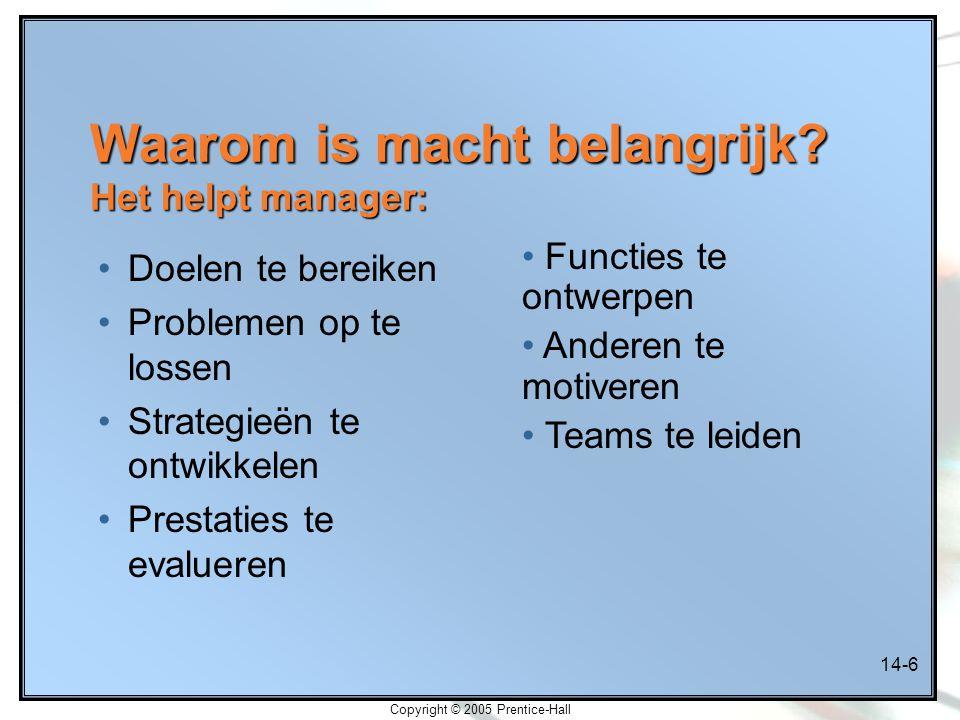 14-6 Copyright © 2005 Prentice-Hall Waarom is macht belangrijk? Het helpt manager: Doelen te bereiken Problemen op te lossen Strategieën te ontwikkele