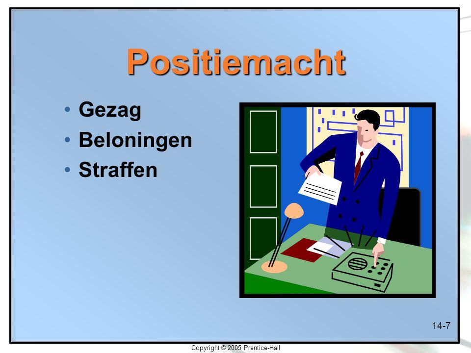 14-7 Copyright © 2005 Prentice-Hall Positiemacht Gezag Beloningen Straffen