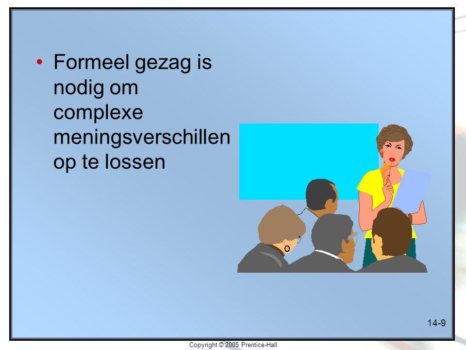 14-9 Copyright © 2005 Prentice-Hall Formeel gezag is nodig om complexe meningsverschillen op te lossen