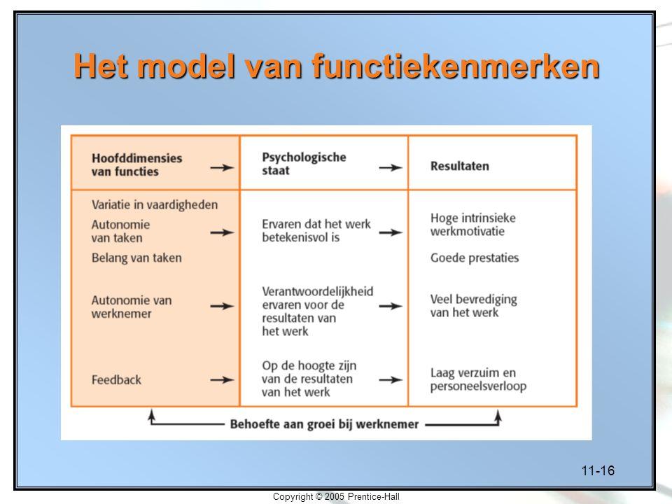 11-16 Copyright © 2005 Prentice-Hall Het model van functiekenmerken
