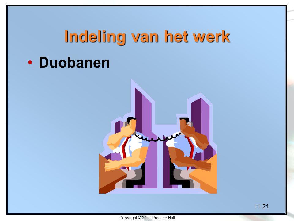 11-21 Copyright © 2005 Prentice-Hall Indeling van het werk Duobanen