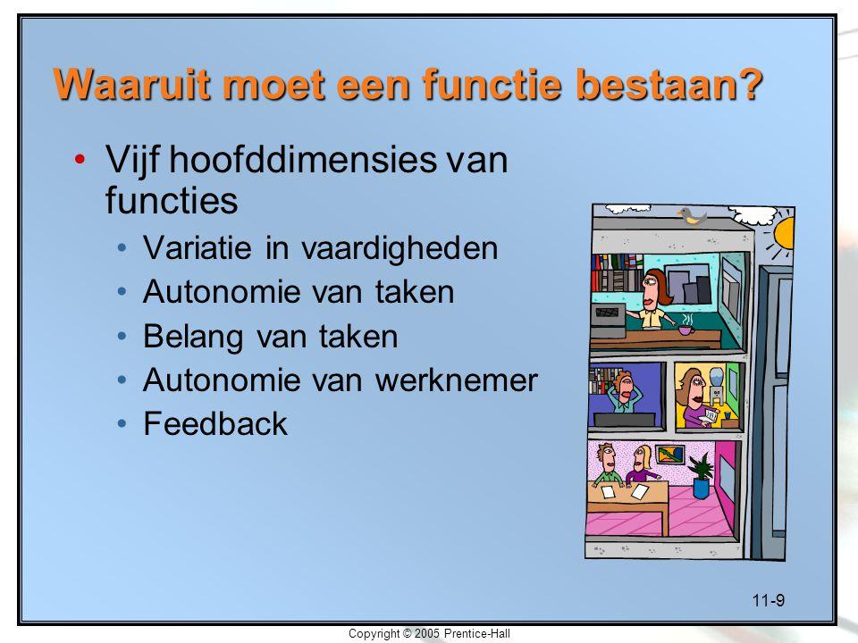 11-10 Copyright © 2005 Prentice-Hall Functiekenmerken Variatie in vaardigheden