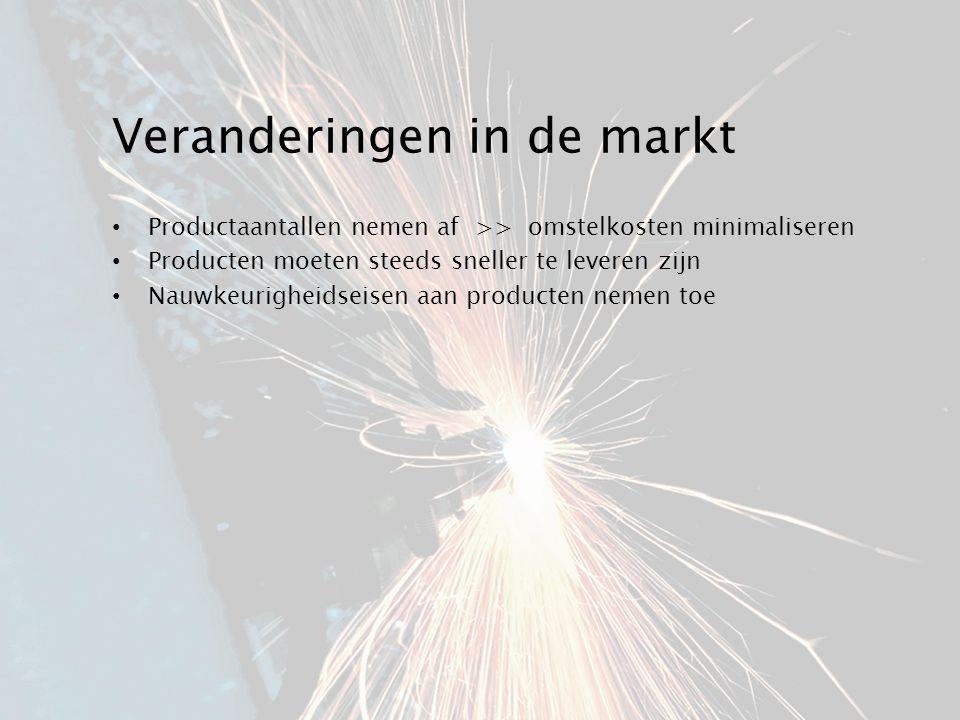 Veranderingen in de markt Productaantallen nemen af >> omstelkosten minimaliseren Producten moeten steeds sneller te leveren zijn Nauwkeurigheidseisen aan producten nemen toe