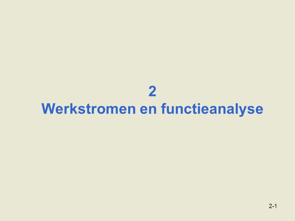 2-1 2 Werkstromen en functieanalyse