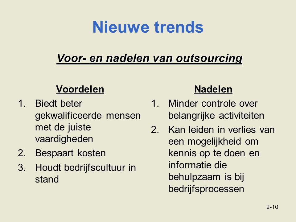 2-10 Nieuwe trends Voordelen 1.Biedt beter gekwalificeerde mensen met de juiste vaardigheden 2.Bespaart kosten 3.Houdt bedrijfscultuur in stand Nadele