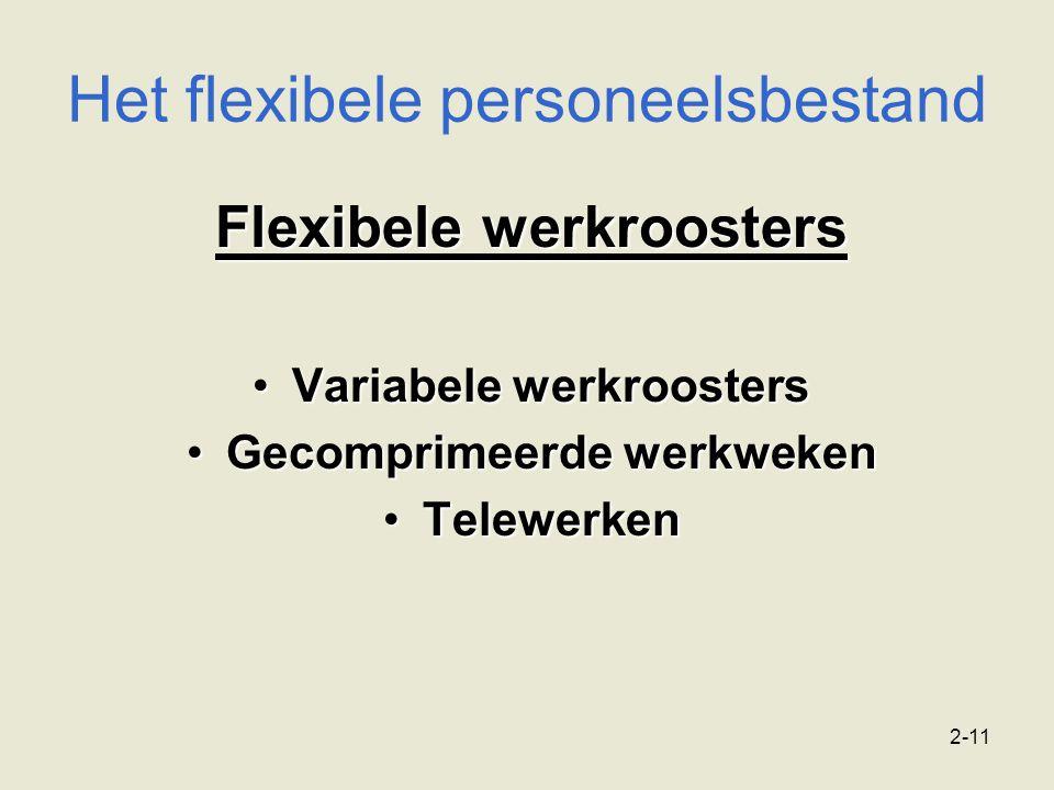 2-11 Het flexibele personeelsbestand Flexibele werkroosters Variabele werkroostersVariabele werkroosters Gecomprimeerde werkwekenGecomprimeerde werkwe