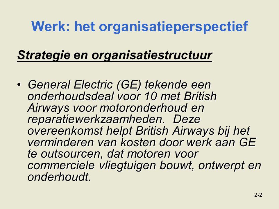 2-2 Werk: het organisatieperspectief Strategie en organisatiestructuur General Electric (GE) tekende een onderhoudsdeal voor 10 met British Airways vo