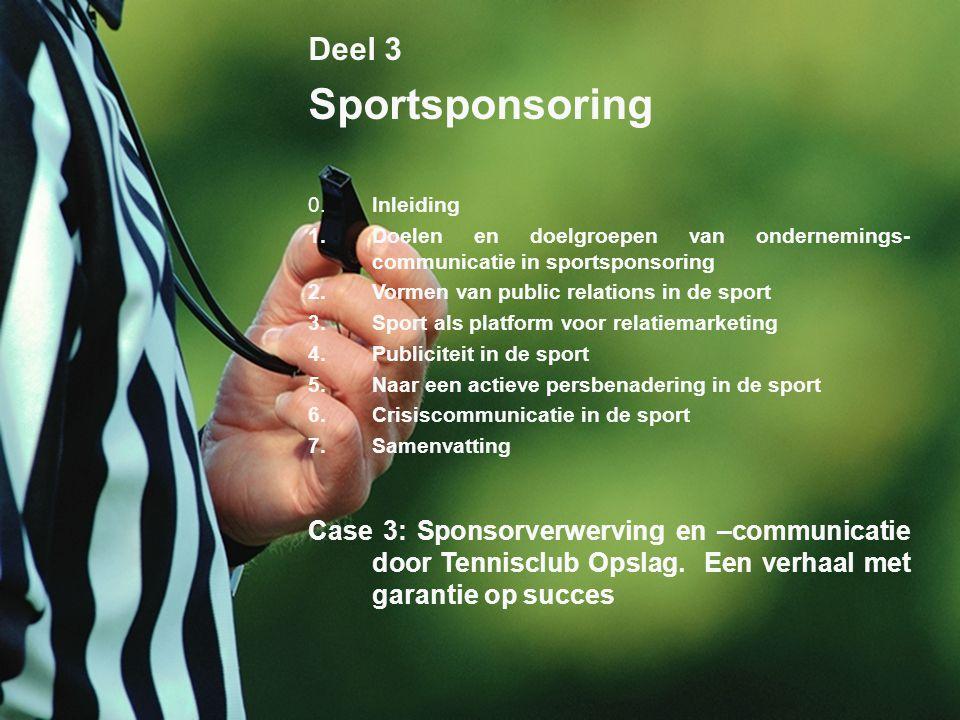 6 Deel 4 Sportsponsoring en reclame 0.Inleiding 1.Sport, reclame en merkwaarde 2.Strategieën van reclame in de sport 3.Communicatiedragers in de sport 4.De creatieve strategie 5.Mediaselectie voor reclame in de sport 6.De werking van sportsponsoring en – reclame 7.Zichtbaarheidmeting van communicatie- dragers in de sport 8.