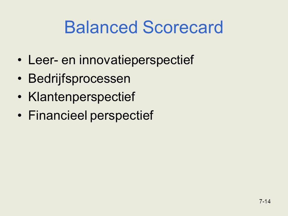 7-14 Balanced Scorecard Leer- en innovatieperspectief Bedrijfsprocessen Klantenperspectief Financieel perspectief