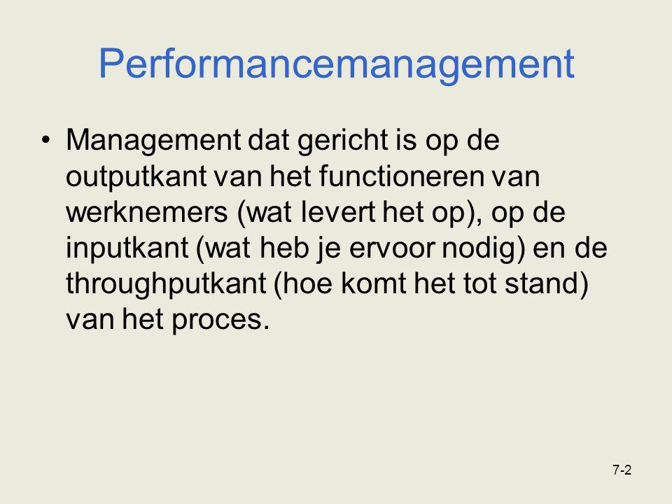 7-3 Prestatiebeoordeling Prestatiebeoordeling Prestatiebeoordeling Het identificeren, meten en sturen van de prestaties van werknemers binnen een organisatie Het gebruik van prestatiebeoordeling Administratieve doeleindenAdministratieve doeleinden OntwikkelingsdoelenOntwikkelingsdoelen