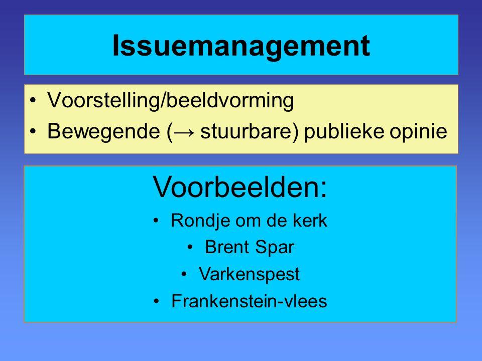 Issuemanagement Voorstelling/beeldvorming Bewegende (→ stuurbare) publieke opinie Voorbeelden: Rondje om de kerk Brent Spar Varkenspest Frankenstein-v