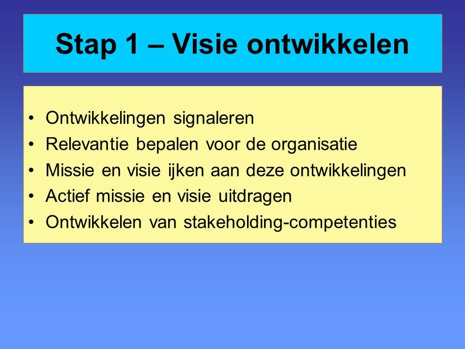 Stap 1 – Visie ontwikkelen Ontwikkelingen signaleren Relevantie bepalen voor de organisatie Missie en visie ijken aan deze ontwikkelingen Actief missi