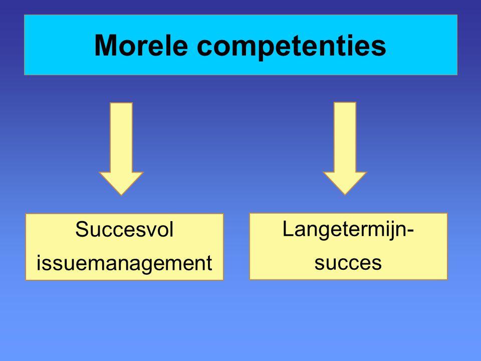 Succesvol issuemanagement Morele competenties Langetermijn- succes