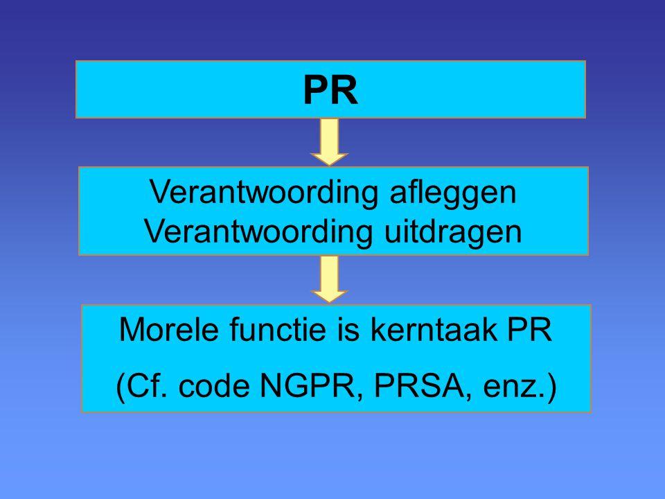PR Verantwoording afleggen Verantwoording uitdragen Morele functie is kerntaak PR (Cf. code NGPR, PRSA, enz.)