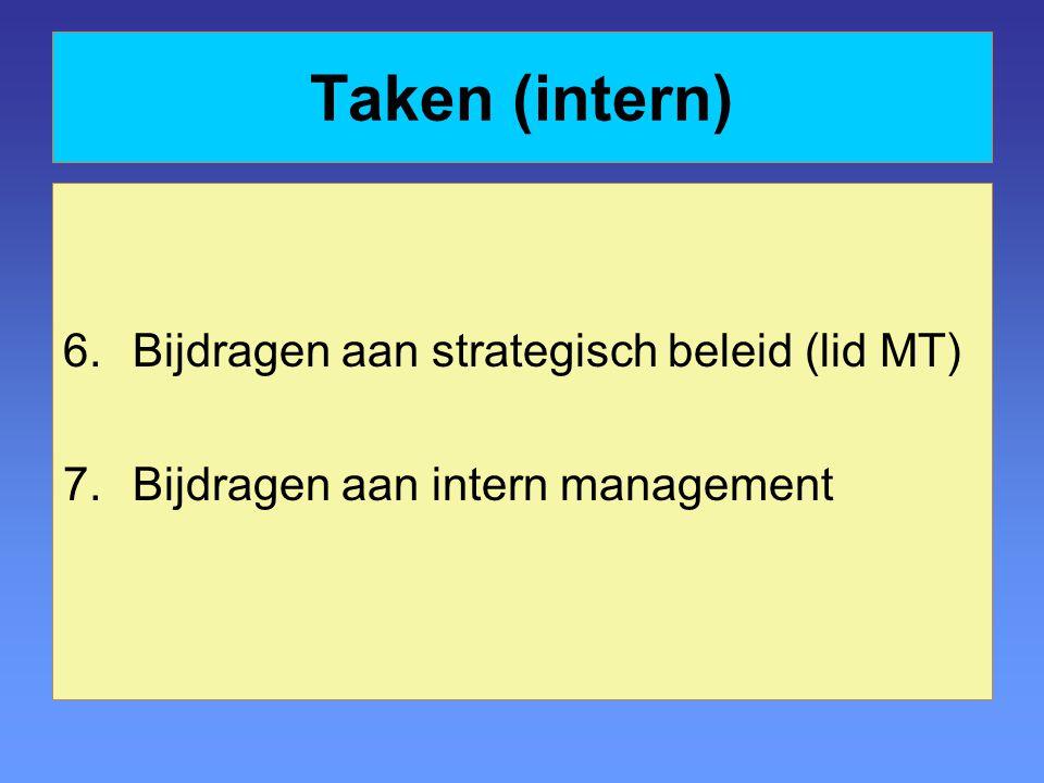 Taken (intern) 6.Bijdragen aan strategisch beleid (lid MT) 7.Bijdragen aan intern management
