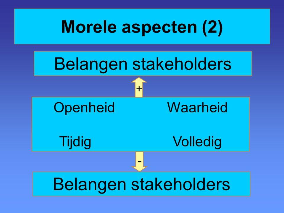 Belangen stakeholders OpenheidWaarheid TijdigVolledig Belangen stakeholders + - Morele aspecten (2)
