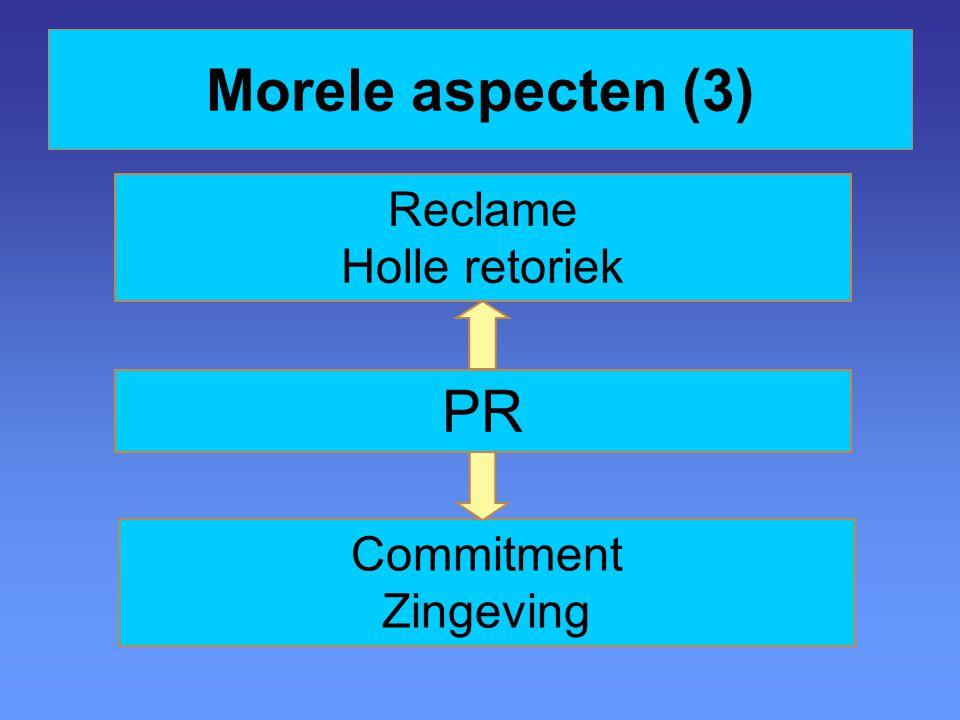 Reclame Holle retoriek PR Commitment Zingeving Morele aspecten (3)
