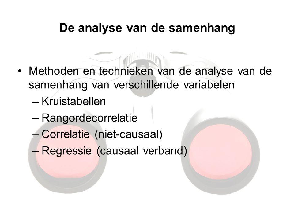 De analyse van de samenhang Methoden en technieken van de analyse van de samenhang van verschillende variabelen –Kruistabellen –Rangordecorrelatie –Co