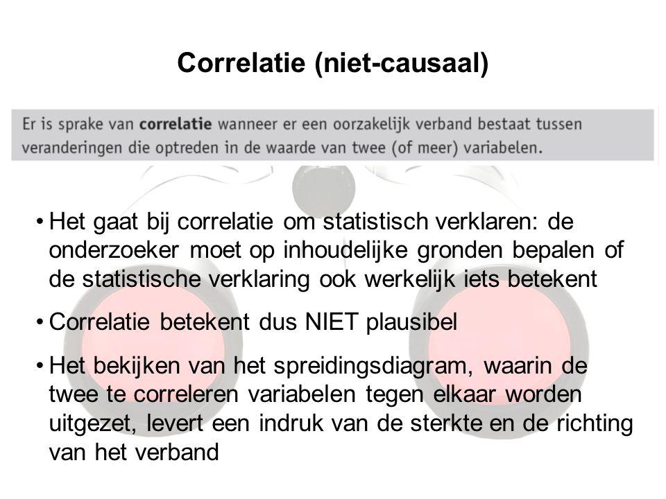 Correlatie (niet-causaal) Het gaat bij correlatie om statistisch verklaren: de onderzoeker moet op inhoudelijke gronden bepalen of de statistische ver