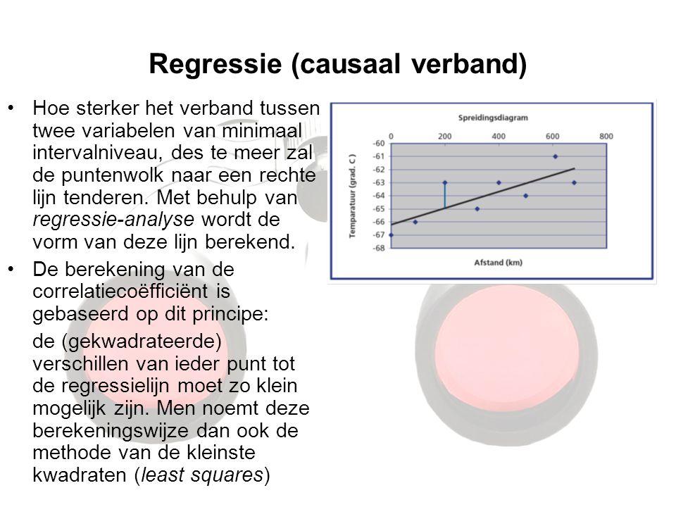 Regressie (causaal verband) Hoe sterker het verband tussen twee variabelen van minimaal intervalniveau, des te meer zal de puntenwolk naar een rechte