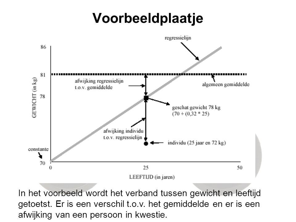 Voorbeeldplaatje In het voorbeeld wordt het verband tussen gewicht en leeftijd getoetst. Er is een verschil t.o.v. het gemiddelde en er is een afwijki