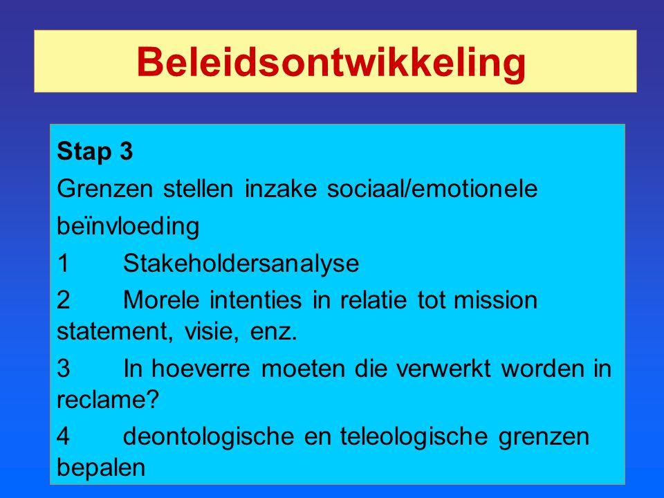 Beleidsontwikkeling Stap 3 Grenzen stellen inzake sociaal/emotionele beïnvloeding 1Stakeholdersanalyse 2Morele intenties in relatie tot mission statem