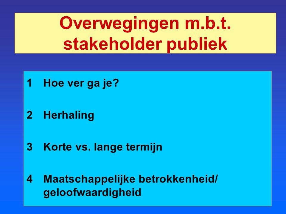 Overwegingen m.b.t. stakeholder publiek 1Hoe ver ga je? 2Herhaling 3Korte vs. lange termijn 4Maatschappelijke betrokkenheid/ geloofwaardigheid