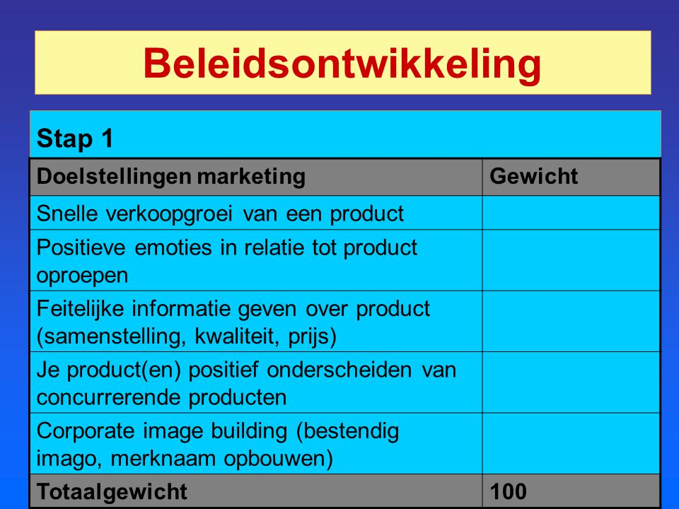 Beleidsontwikkeling Stap 1 Doelstellingen marketingGewicht Snelle verkoopgroei van een product Positieve emoties in relatie tot product oproepen Feite