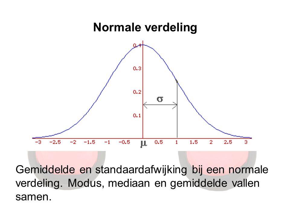 Normale verdeling Gemiddelde en standaardafwijking bij een normale verdeling. Modus, mediaan en gemiddelde vallen samen.