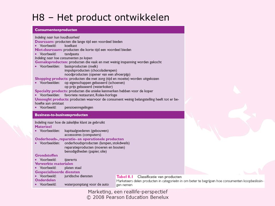 Marketing, een reallife-perspectief © 2008 Pearson Education Benelux H8 – Het product ontwikkelen