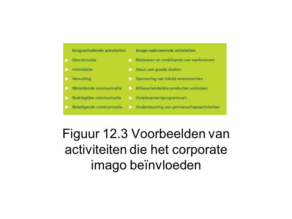 Figuur 12.3 Voorbeelden van activiteiten die het corporate imago beïnvloeden