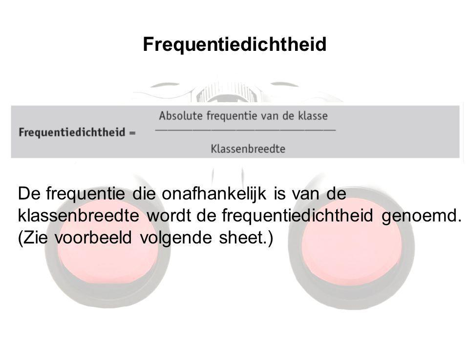 Frequentiedichtheid De frequentie die onafhankelijk is van de klassenbreedte wordt de frequentiedichtheid genoemd. (Zie voorbeeld volgende sheet.)