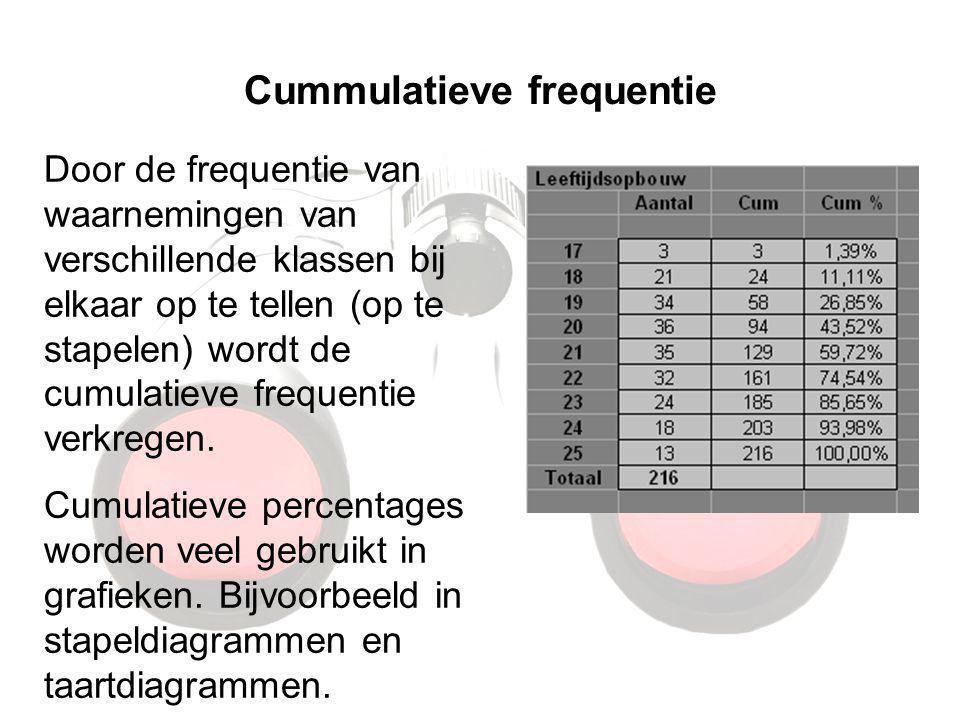 Cummulatieve frequentie Door de frequentie van waarnemingen van verschillende klassen bij elkaar op te tellen (op te stapelen) wordt de cumulatieve fr