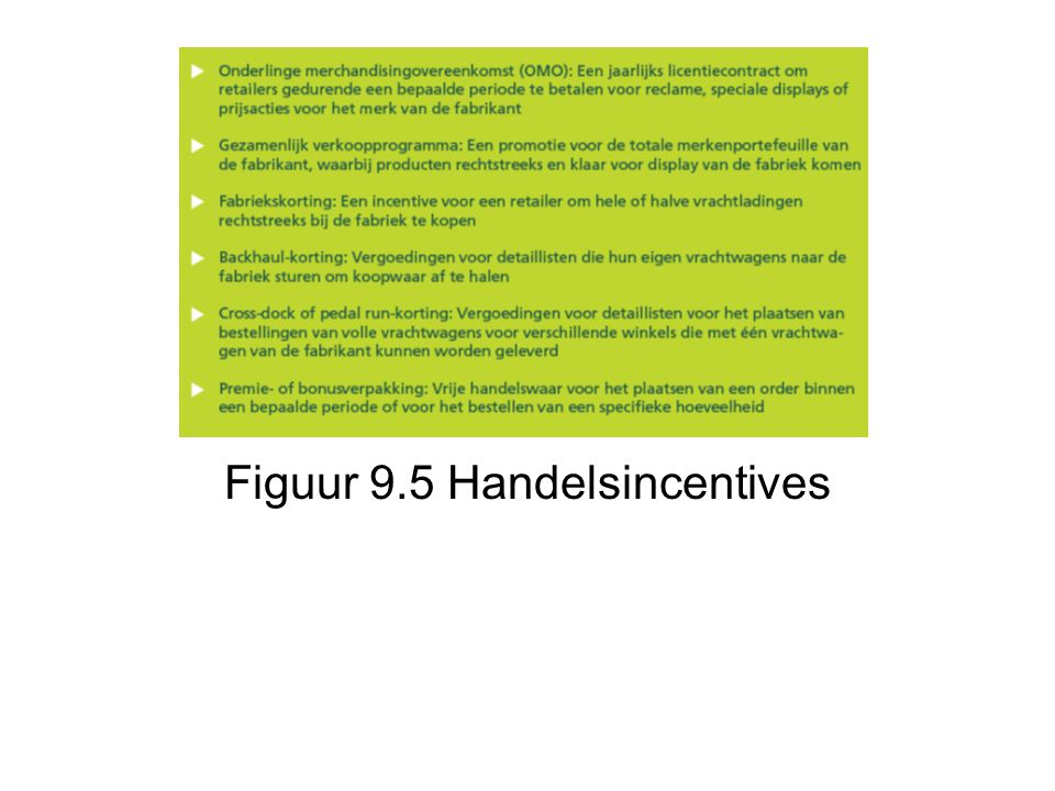 Figuur 9.5 Handelsincentives