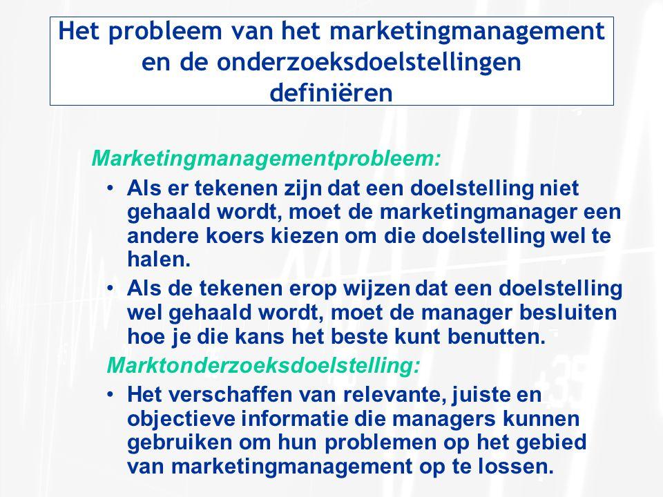 Het probleem van het marketingmanagement en de onderzoeksdoelstellingen definiëren Marketingmanagementprobleem: Als er tekenen zijn dat een doelstelli