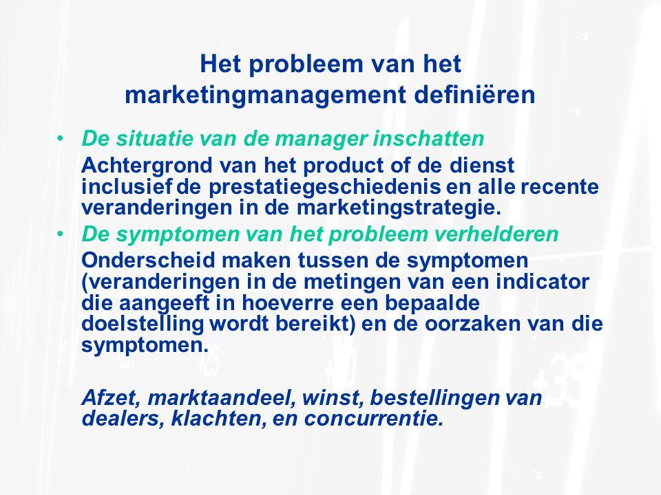 Het probleem van het marketingmanagement definiëren De situatie van de manager inschatten Achtergrond van het product of de dienst inclusief de presta